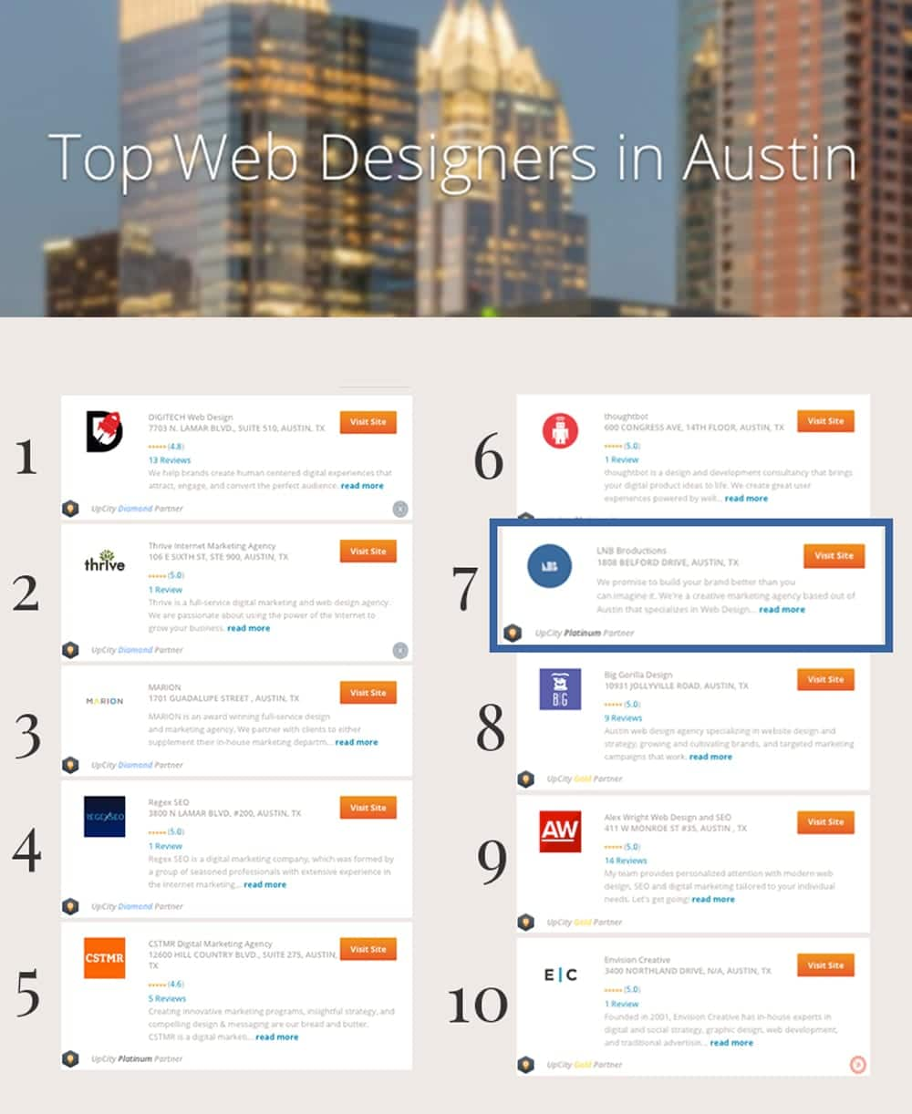 top-web-designers-in-austin-proof
